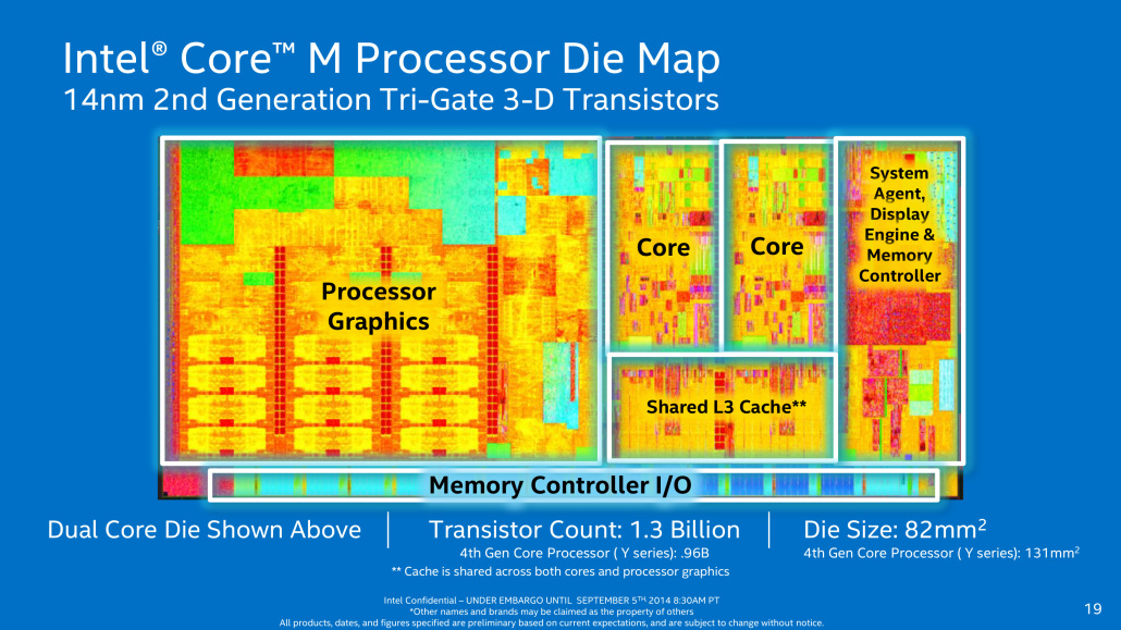 intel-core-m-broadwell-y-die-diagram-map