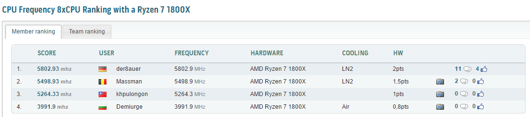 Cpu Frequency Ryzen R7 1800x