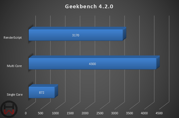 Geekbench 4 Redmi 5 Plus